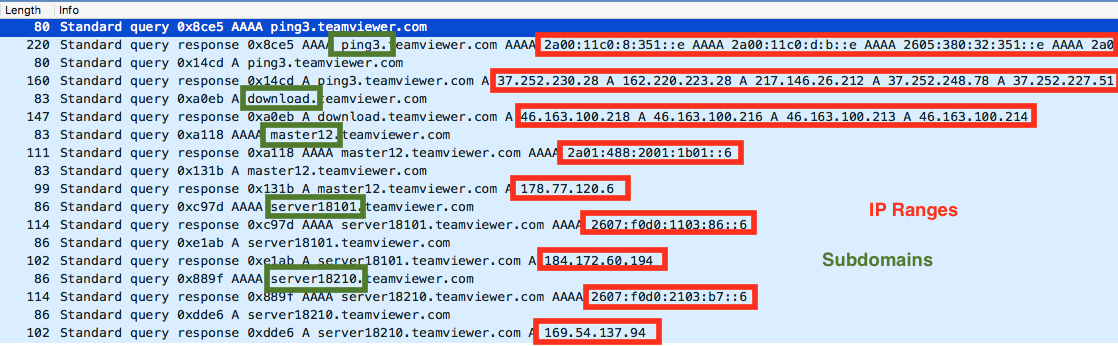 TeamViewer IPs and Subdomains